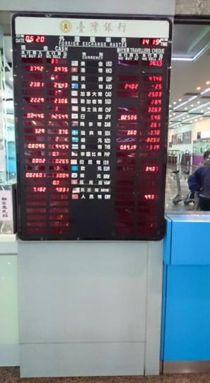 台湾ドル 両替