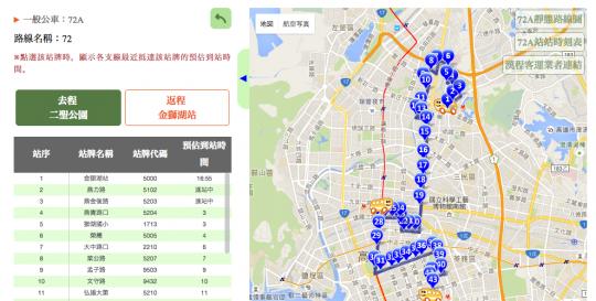 【高雄交通情報】MRTの料金/公共バスの路線を調べる方法