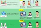 外国人が台湾でマスクを買う方法