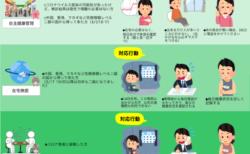 台湾の新型コロナウイルス予防「在宅防疫14日」を経験した記録